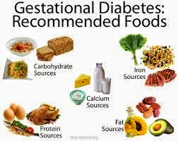 gestational diabetes should eat what best vitality every day rh vitalityevery blogspot com gestational diabetes meal guidelines gestational diabetes eating guide