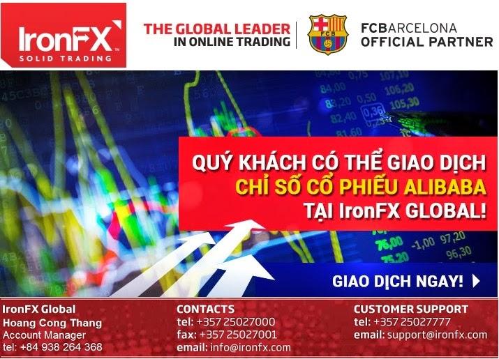 Giao dịch cổ phiếu Alibaba tại IronFX Global