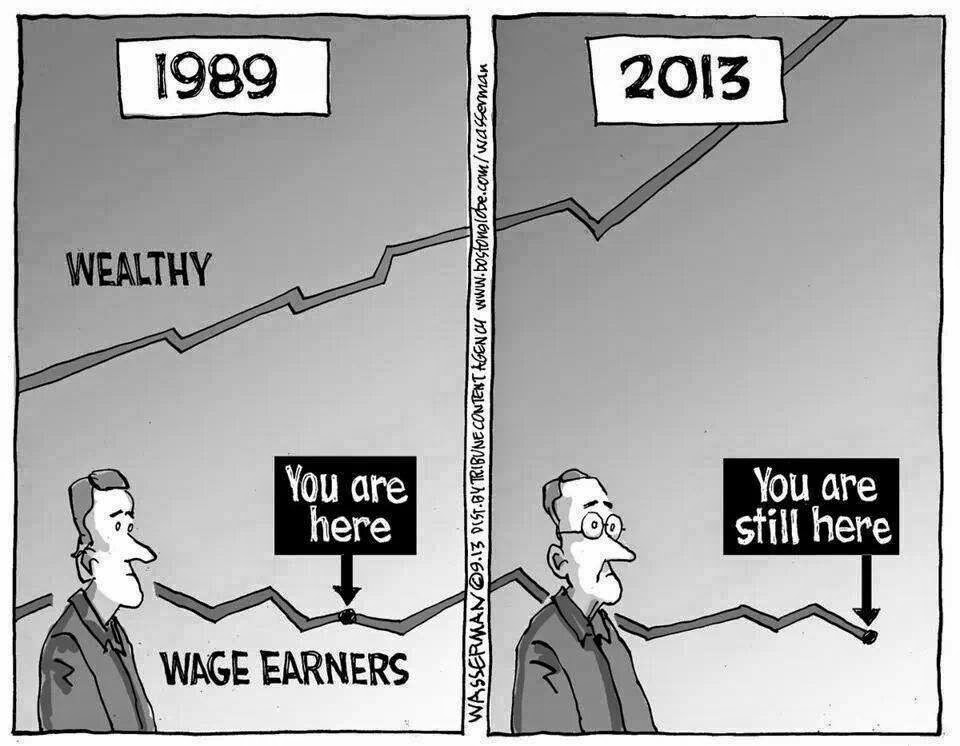 Stagnate Wages
