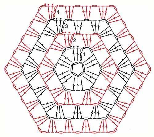 Как вязать шестиугольник