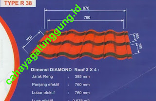 TYPE R 38  GENTENG METAL DIAMOND ROOF