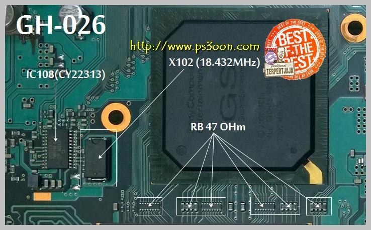 MENGHADAPI PS2 GH-026 YANG NGE-BLANK   TUTORIAL SERVICE PLAYSTATION