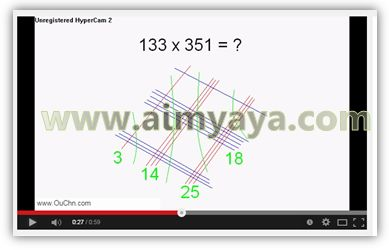 Gambar: Cara menghitung perkalian bilangan dengan garis bantu