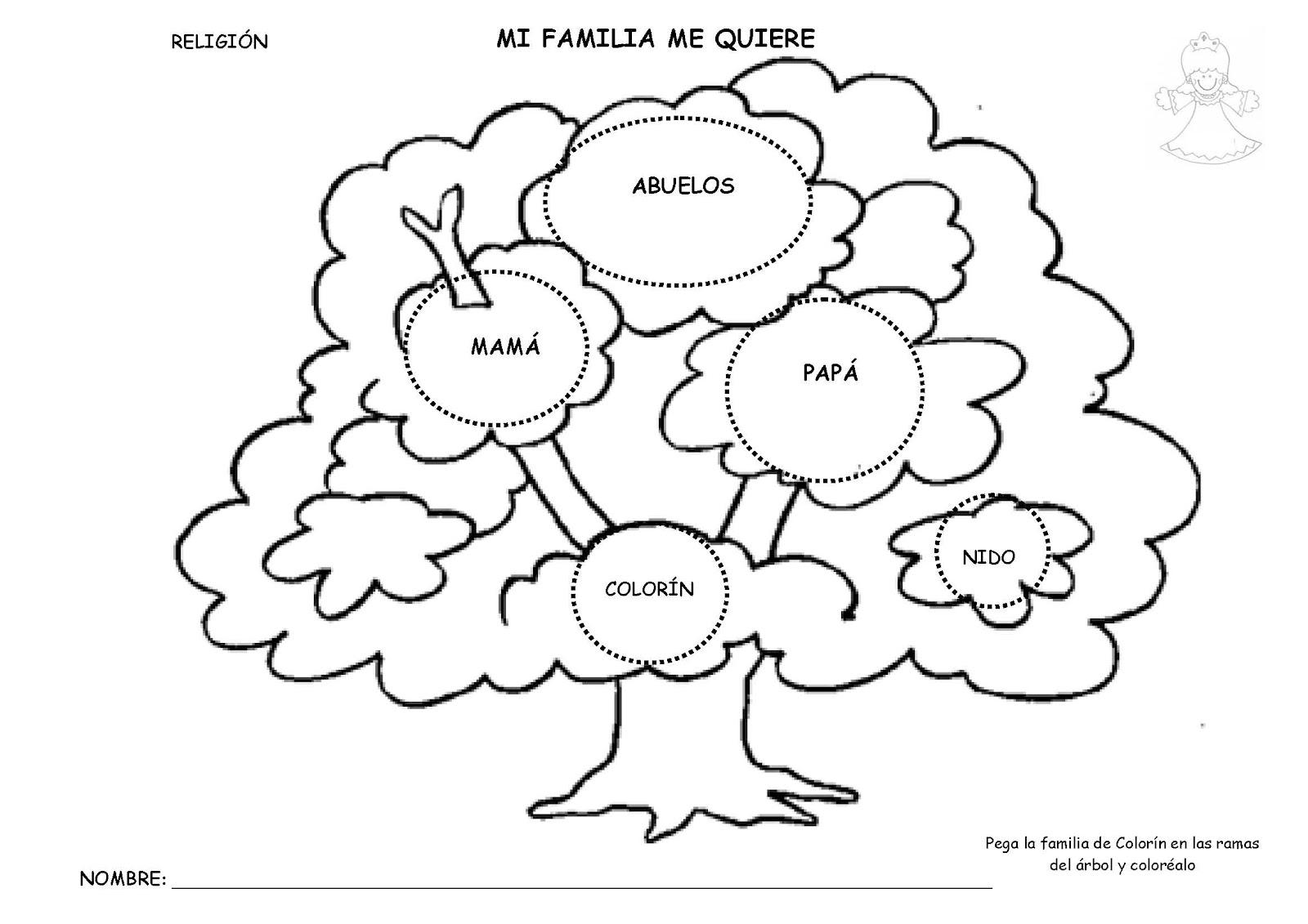 arbol genealogico para colorear - Selo.l-ink.co