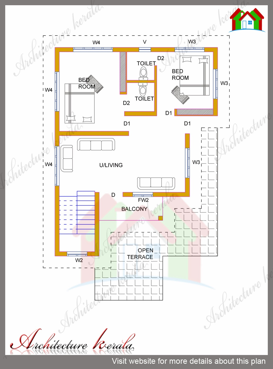 Kerala home plans and estimates for Floor plan cost estimator