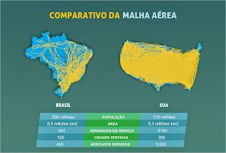 Eliseu Padilha - Aviação Regional para o Brasil Crescer