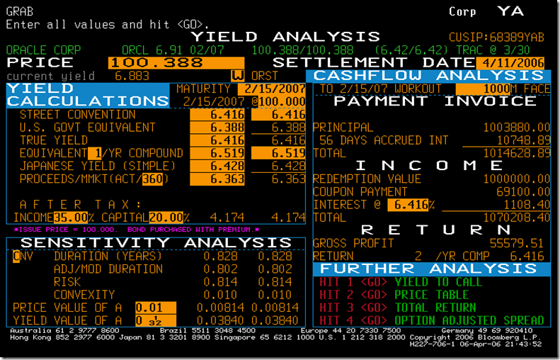 Bloomberg trading system cost