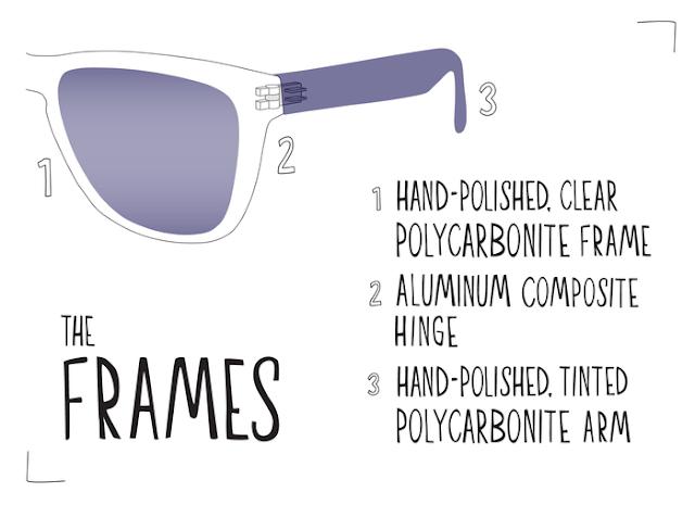 Sunski Indie Designer Sunglasses