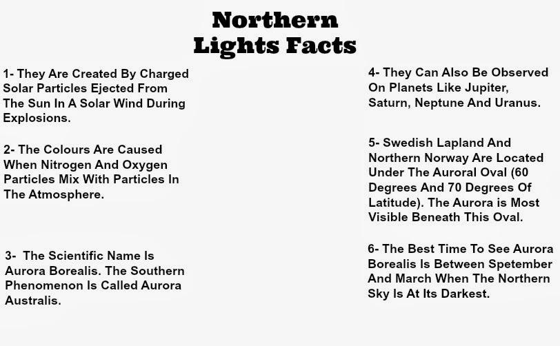 Northern Lights Facts: Top 6 Northern Lights Facts Home Design Ideas