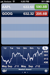 apple stock crosses $600
