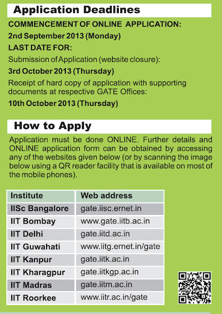 Apply Online GATE 2014 - GATE.iitkgp.ac.in