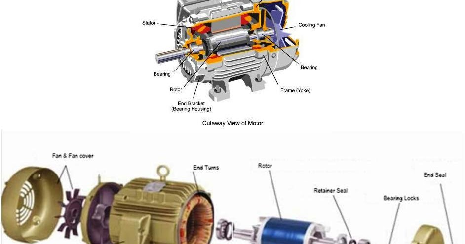 Course Motor 1 An Introduction To Electrical Motors
