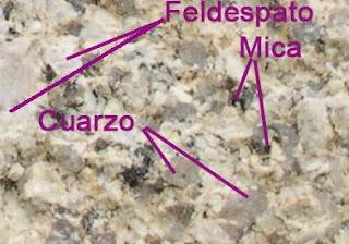 Aprende m s biolog a y geolog a con nosotros apartado for Composicion del marmol