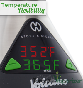 Temperature Flexibility