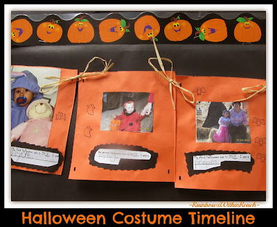 Creating Timelines in Elementary based on Halloween Costumes via RainbowsWithinReach