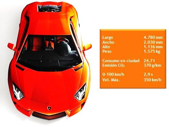 Datos automóvil Lamborghini Aventador LP 700 4