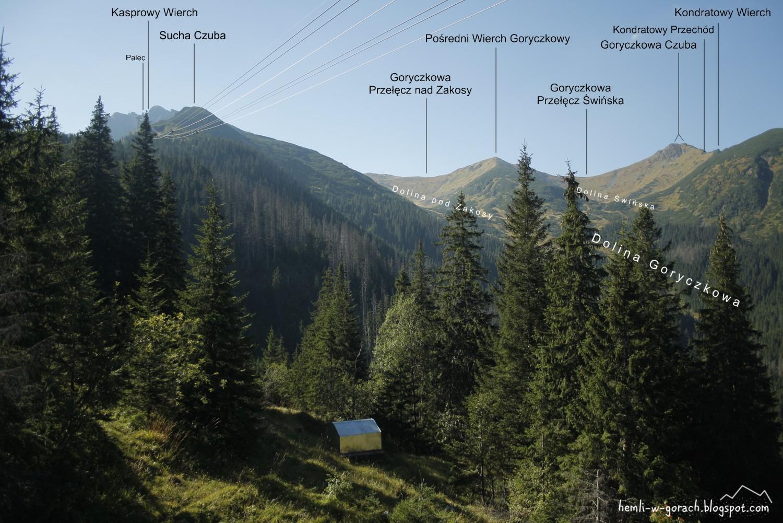 Myślenickie Turnie - panorama