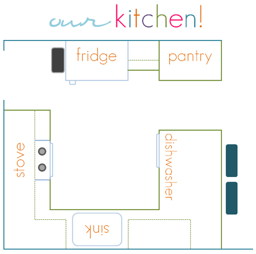 Kitchen Layout and Decorating Ideas: Designing A New Kitchen Layout
