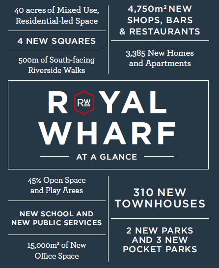 Royal Wharf UrPropertySG