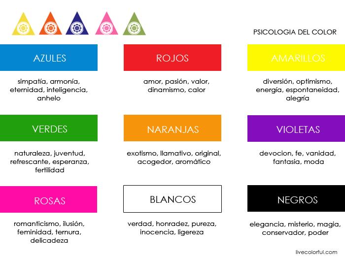 Diseño en tu tienda: el color y la forma