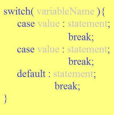 C Programming In Sinhala | 05 | Switch