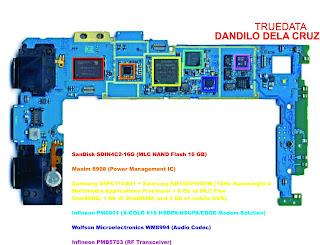 Samsung Glaxy Tab P1000 Pin Out Chip IC Manual
