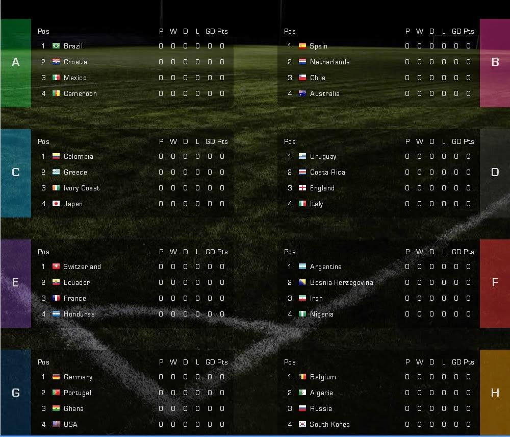 Kumpula A-H World Cup Brazil 2014