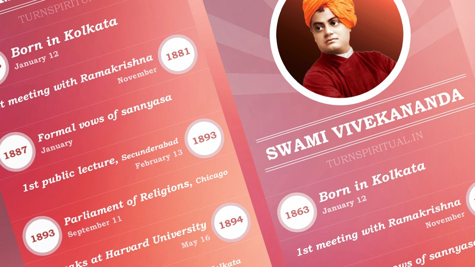 Download free best designed Infographic of Swami Vivekananda life incidents - Turn Spiritual, Turnspiritual.in