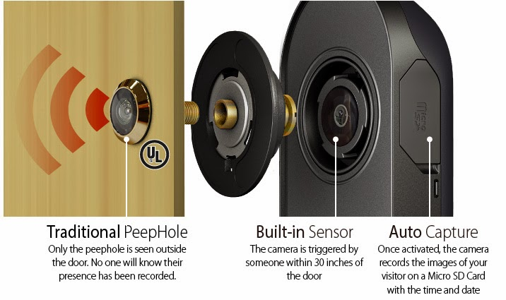 system door peephole how top install a to height monitoring in outletcool front best doors