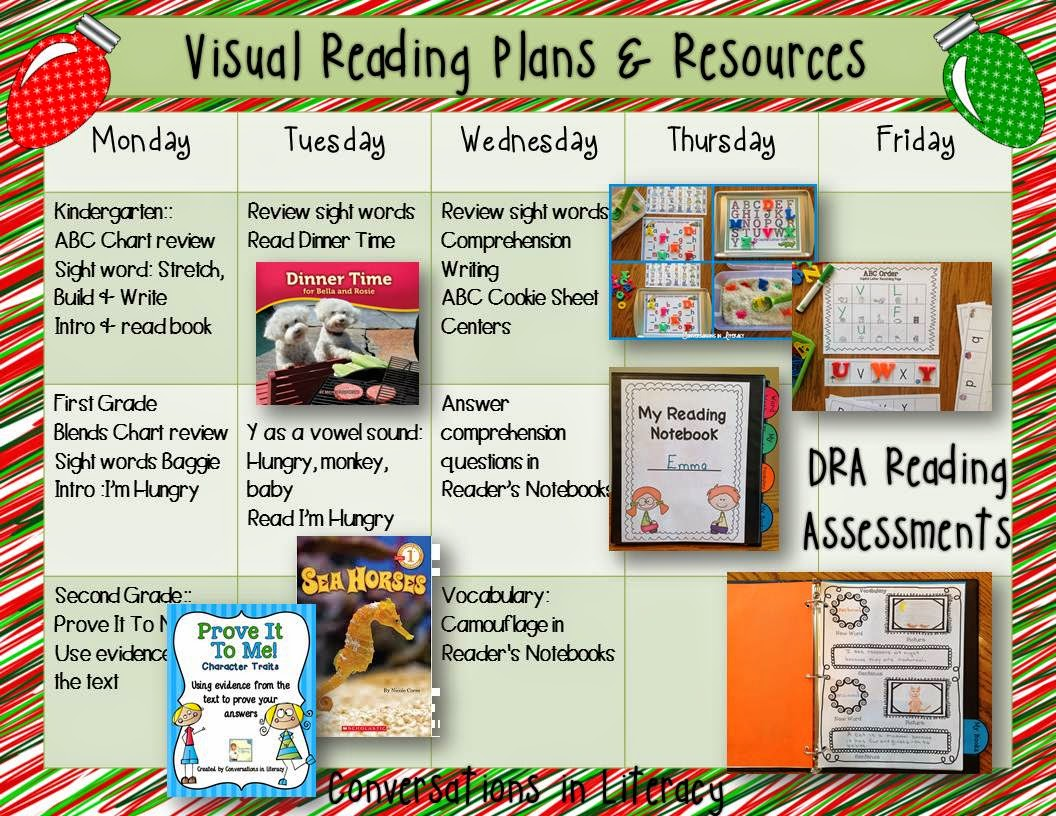 Lesson Plans and Resources for teaching reading