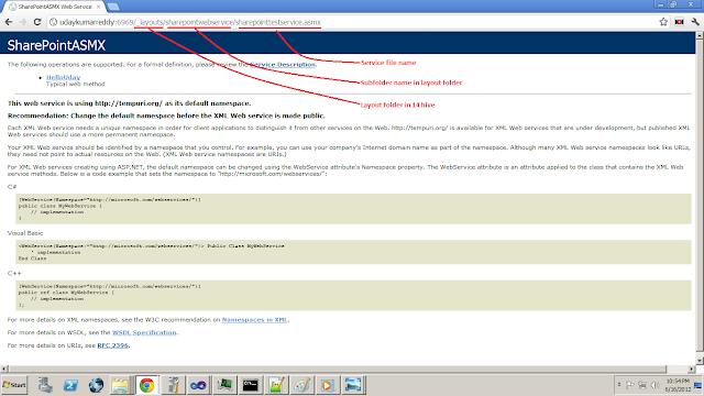 online dissertation help uk