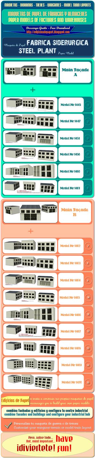 Guía infografía para las maquetas de papel de la Fábrica Siderúrgica