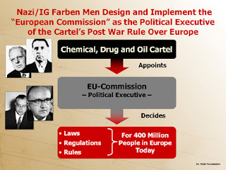 NAZI IG Farben Men Design European Union; Uniao Europeia Desenhada pelos NAZIS, Bayer; Basf; IG Farben; EU; UE; European Union; União Europeia; Cartel; Drogas; Quimico Petrolifero; Chemical; Oil; Drugs