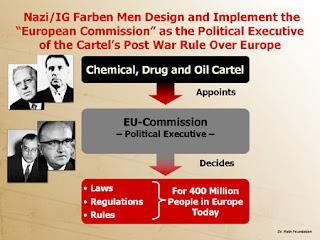 NAZI IG Farben Men Design European Union; Uniao Europeia Desenhada pelos NAZIS, Bayer; Basf; IG Farben; EU; UE; European Union; União Europeia; Cartel; Drogas; Quimico Petrolifero; Chemical; Oil; Drugs