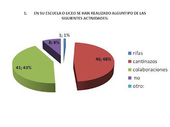 TESIS UNES DESERCIÓN ESCOLAR Y LA RELACIÓN CON EL DELITO