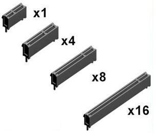 Jenis-jenis VGA Komputer dan Cara Membedakan Slotnya