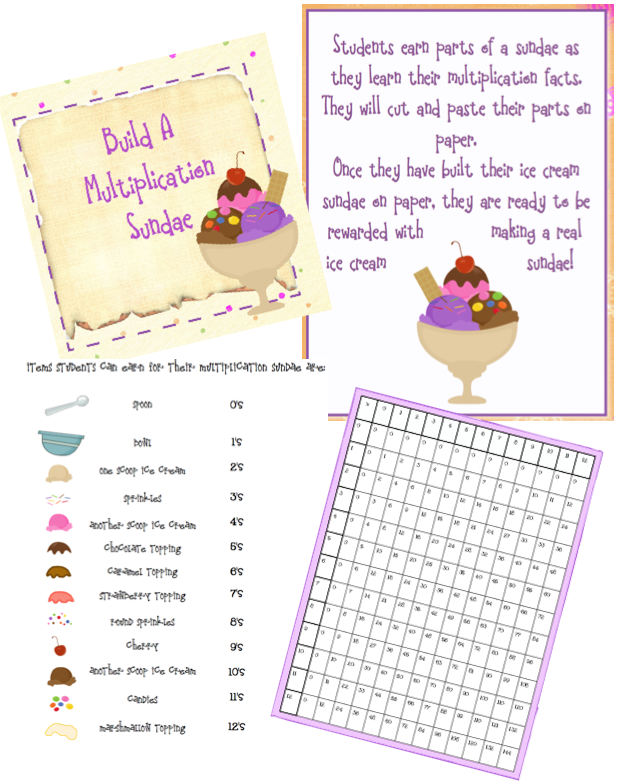 Ice Cream Sundae Template Multiplication Ice Cream Sundae Template