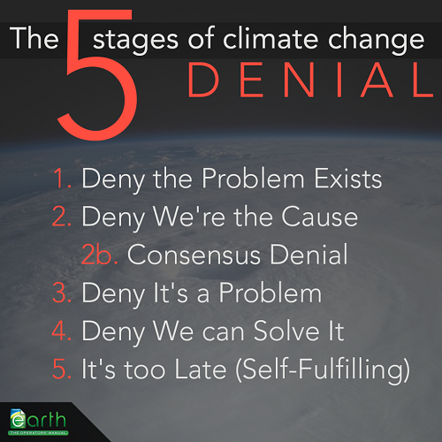 [Image: 5StagesofClimateDenial.png]