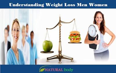 Understanding Weight Loss Men Women