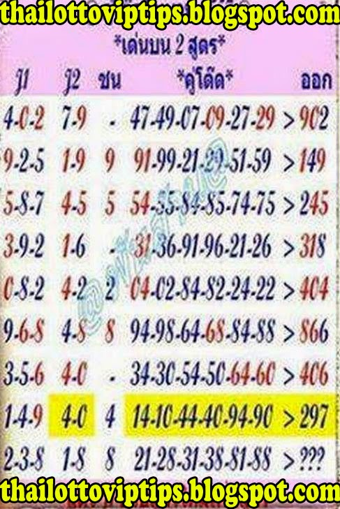 Thai Lotto Hot Pair 16-05-2014