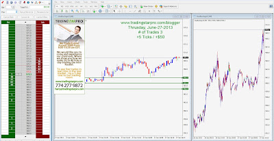 Day Trading Online