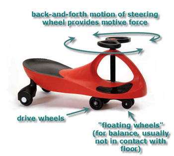 amazoncom customer reviews plasmacar ride on toy red