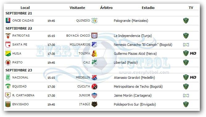 Jornada de clásicos en la Liga Postobon II-2012