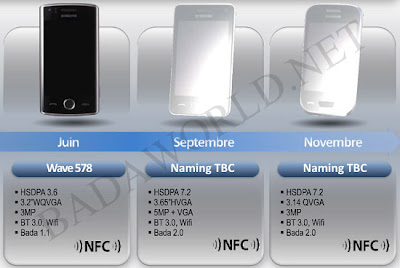 Samsung to launch 2 Bada 2.0 handsets with NFC in Q4 2011