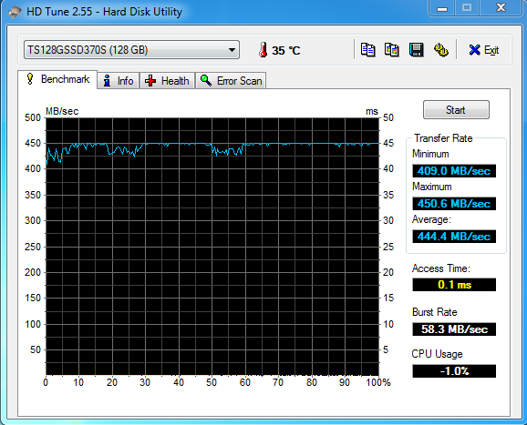 HD Tune on Transcend SSD