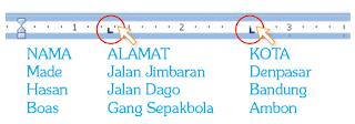 Memodifikasi posisi Tab Stops.