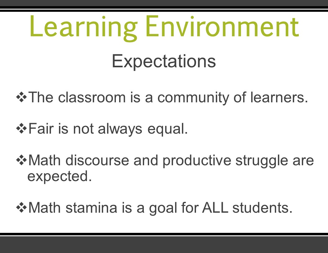 Pams Placeteachspirelearn Learning Environment And Productive