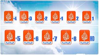 تردد قناة الجزيرة الرياضية المشفرة على النايل سات Al Jazeera Sport Channel +1/+2/+3/+4/+5