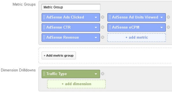Adsense custom report for type of traffic
