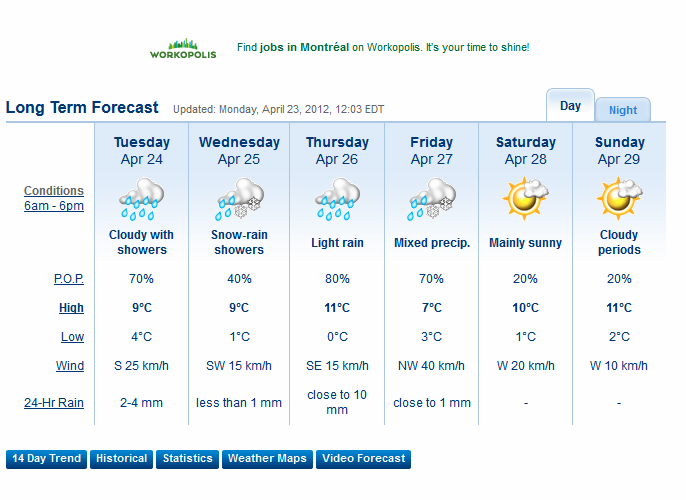 Montréal weather watch